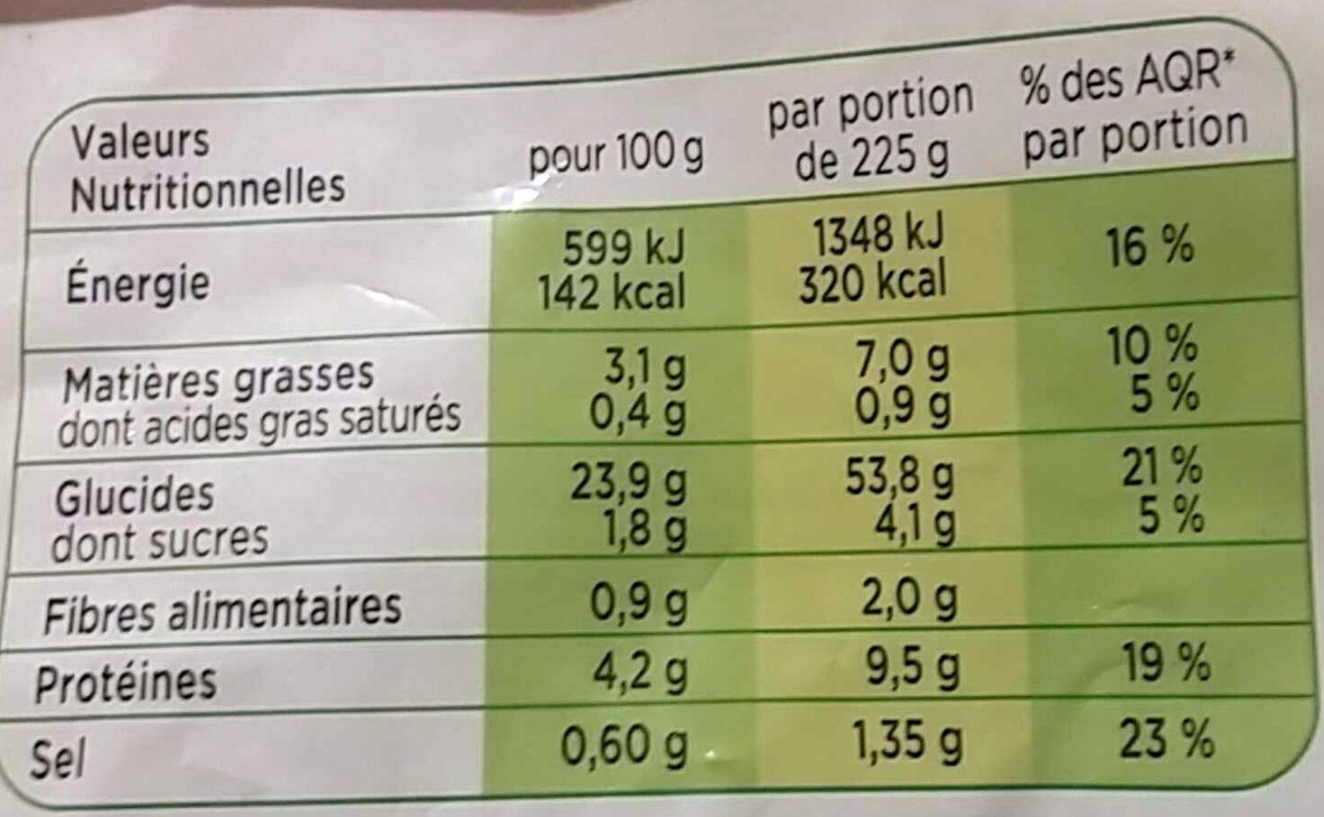 Riz à la cantonaise, Omelette et Jambon supérieur (900g) - Informations nutritionnelles