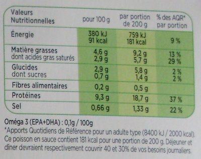 Colin d'Alaska à la Parisienne, Surgelé - Nutrition facts - fr