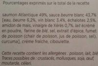Saumon Atlantique Beurre blanc - Echalotes confites au vin blanc SALMO SALAR - Ingrédients - fr