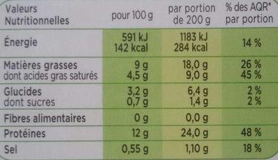 Saumon Atlantique Beurre blanc - Echalotes confites au vin blanc SALMO SALAR - Informations nutritionnelles - fr