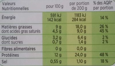 Saumon Alantique, Beurre Blanc - Voedingswaarden