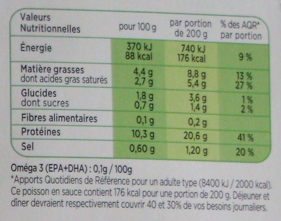 Colin d'Alaska, Beurre Citron - Informations nutritionnelles - fr