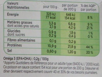 Colind'Alaska, Bisques de crevettes - Nutrition facts