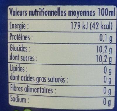 Orangina - Voedingswaarden