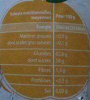 Confiture d'abricot - Nutrition facts - fr