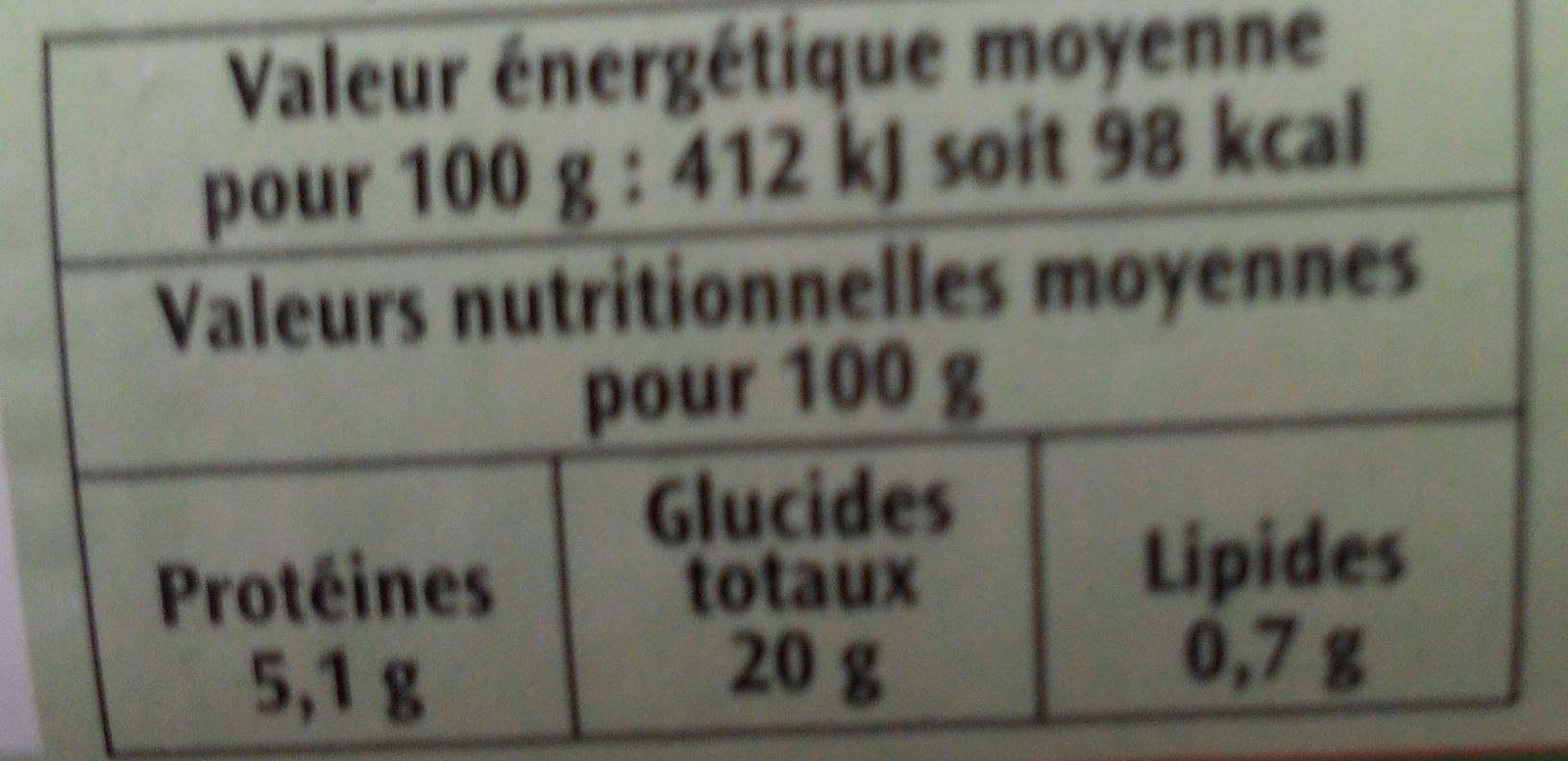 Petits pois très fins à l'étuvée - Nutrition facts - fr