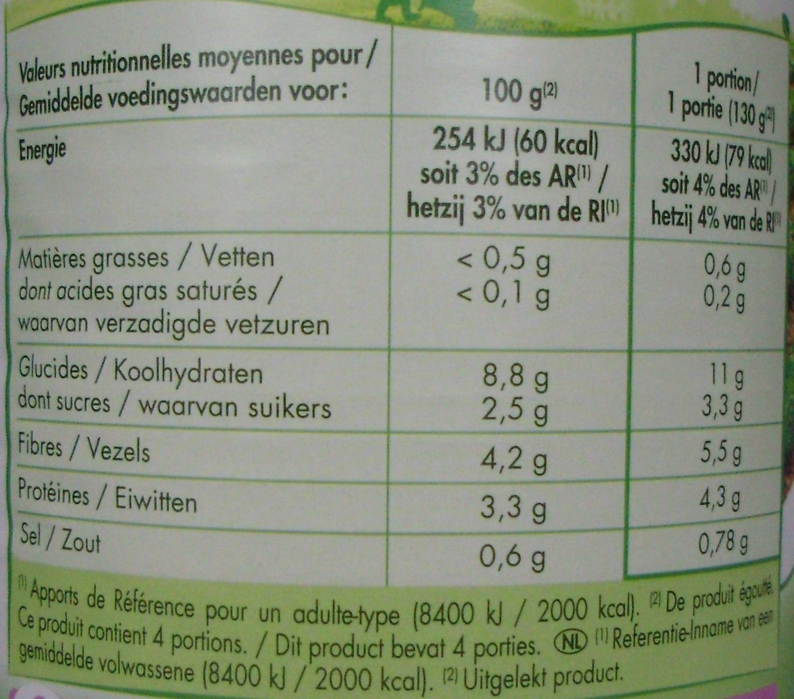 Petits Pois et Jeunes Carottes Extra-Fins - Voedingswaarden - fr