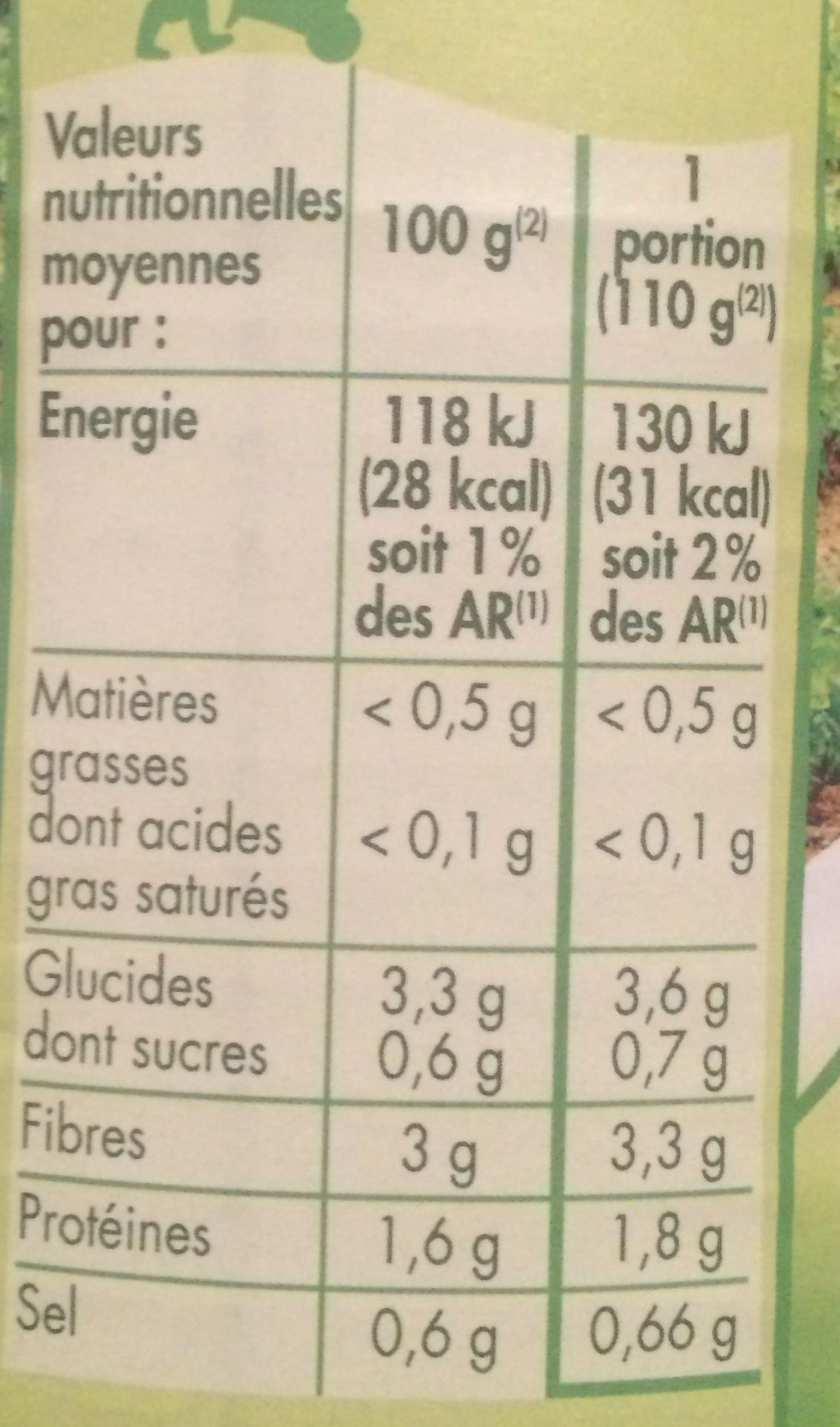 Haricots verts - Nutrition facts - fr