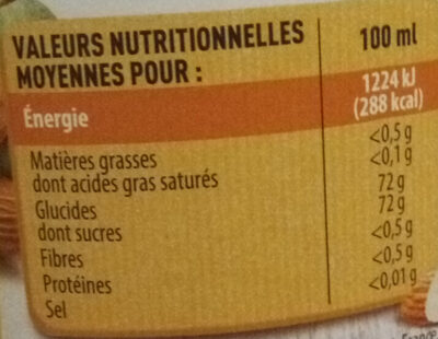 Sirop d'orgeat - Nutrition facts