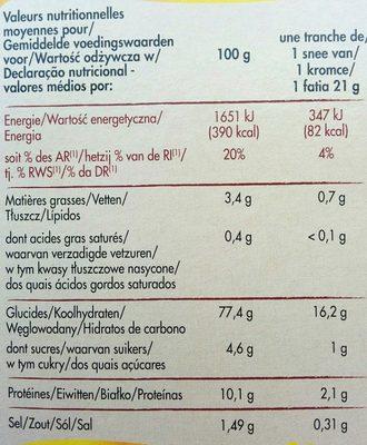 Pain grillé nature - Nutrition facts