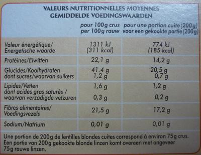 Lentilles blondes - Informations nutritionnelles - fr