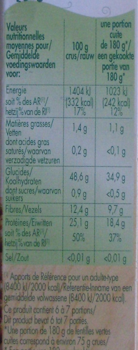 Lentilles Vertes - Informations nutritionnelles - fr