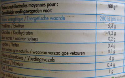 Lentilles préparées - Nutrition facts - fr