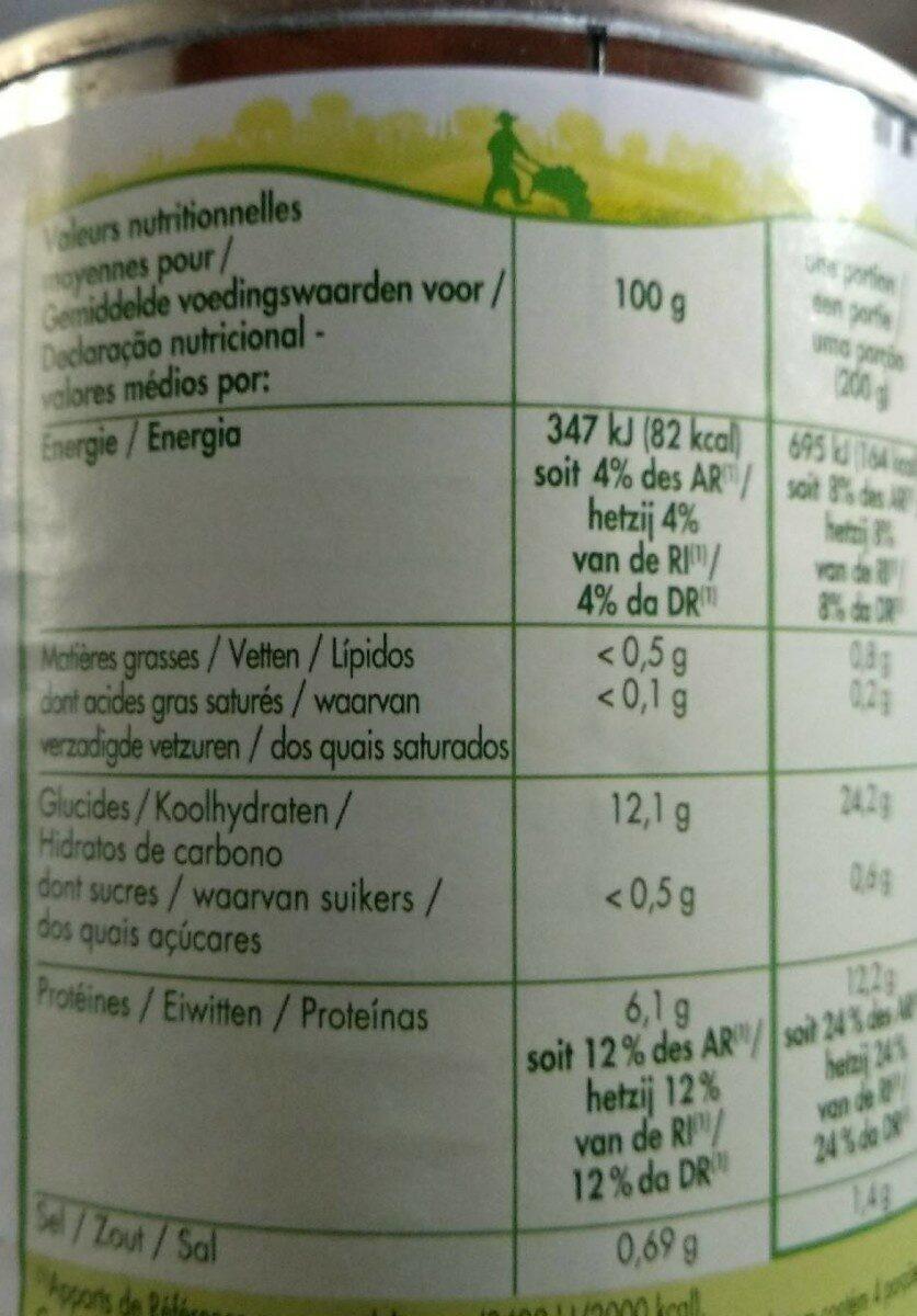 Lentilles préparées - Voedingswaarden - fr
