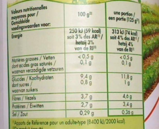 Jardinière de 4 légumes - Informations nutritionnelles - fr