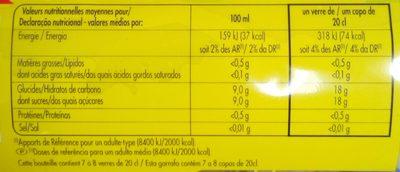 Tonic classic - Informations nutritionnelles - fr
