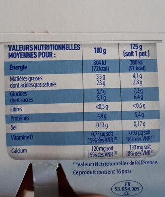 Onctueux Pâturages - Informations nutritionnelles