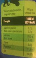 Couscous Grain Moyen - Informations nutritionnelles
