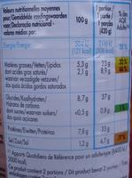 Le Cassoulet (Pur Porc) - Nutrition facts