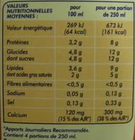 Lait Entier Stérilisé UHT - Nutrition facts