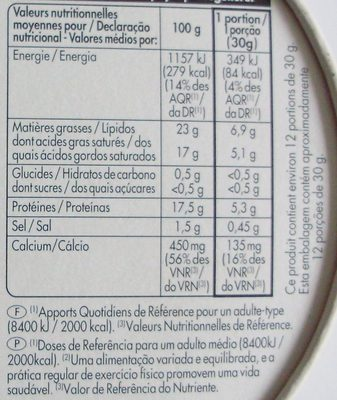 Coulommiers (23 % MG) - Nutrition facts