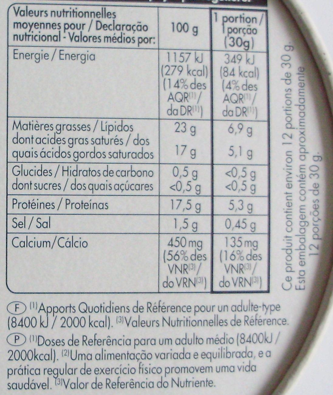 Coulommiers (23 % MG) - Informação nutricional