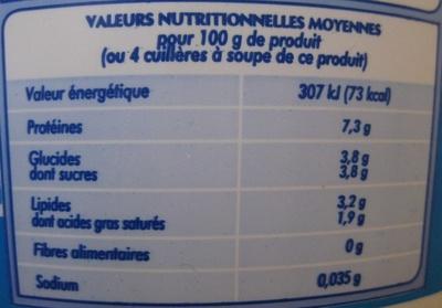 Fromage Blanc au lait demi-écrémé - Informations nutritionnelles