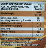 Liégeois Café Pâturages - Nutrition facts