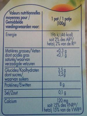 Printiligne - Nutrition facts - fr
