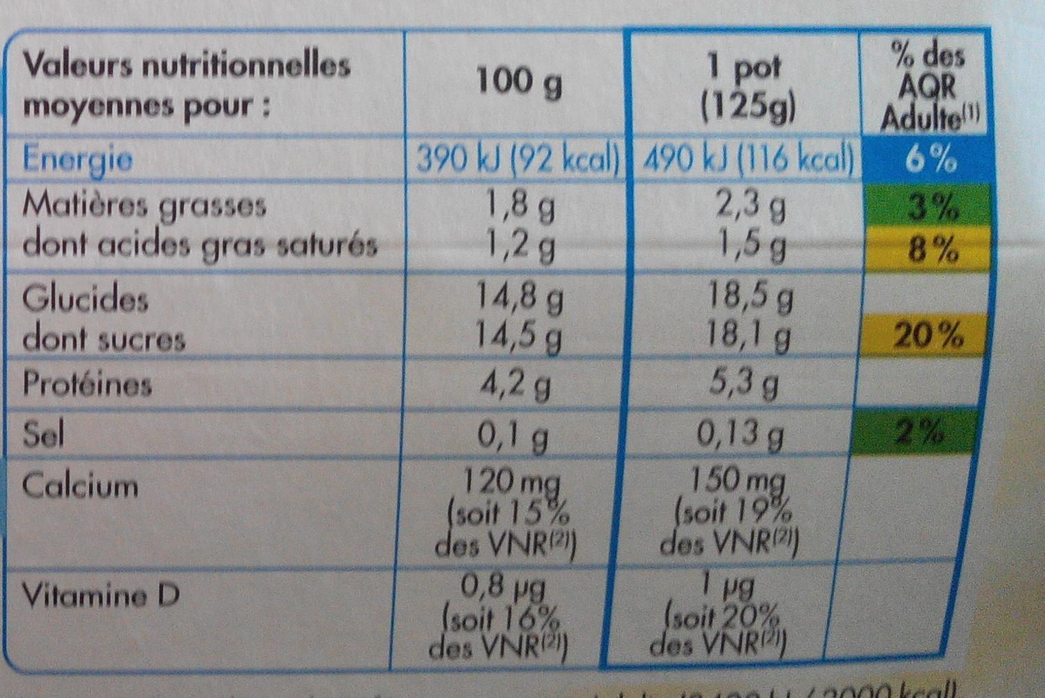 Onctueux Aux Fruits Mixés Pâturages 2 KG (16 Pots) [4 x (4 x 125 G)] - Voedingswaarden - fr