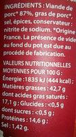Rillettes Du Mans, Recette Traditionnelle - Ingrédients - fr