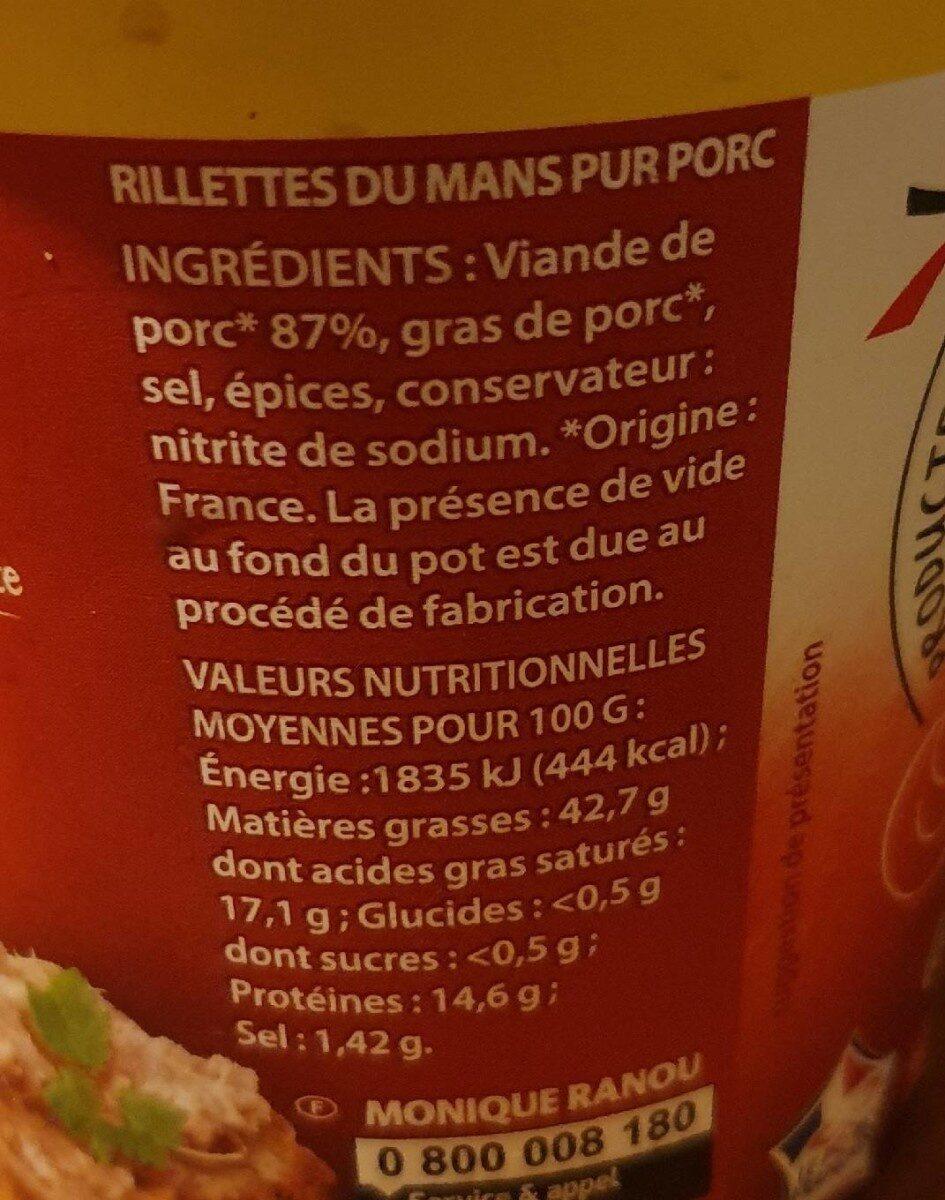 Rillettes Du Mans, Recette Traditionnelle - Informations nutritionnelles - fr