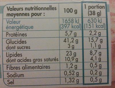 Pate feuilletée - Informations nutritionnelles - fr