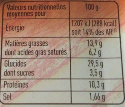 2 croque-monsieur - Informations nutritionnelles - fr