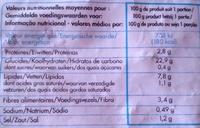 Pom' Noisettes - Informations nutritionnelles
