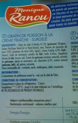 gratin de poisson à la crème fraîche - Ingrédients - fr