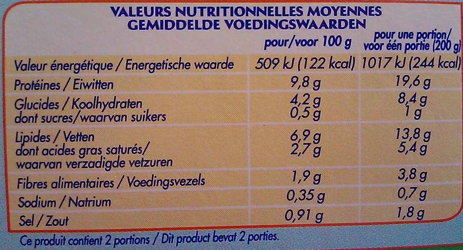 Colin d'Alaska à la Bordelaise, Surgelé - Nutrition facts - fr