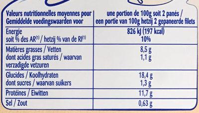 Cabillaud Pané - Informations nutritionnelles
