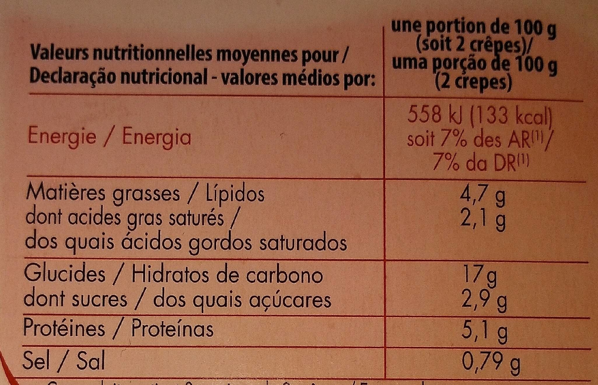 Crêpe Jambon Fromage - Informations nutritionnelles