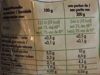 Oignons Eminces - Informations nutritionnelles - fr