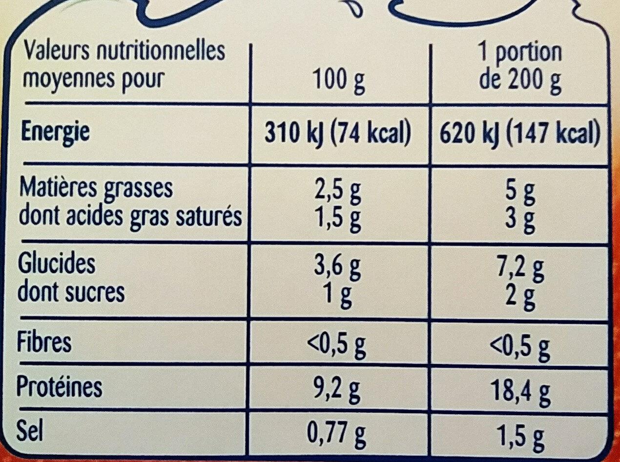 Colin d'Alaska à la Normande, Surgelé - Nutrition facts - fr