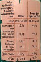Diabolo Menthe - Informations nutritionnelles - fr