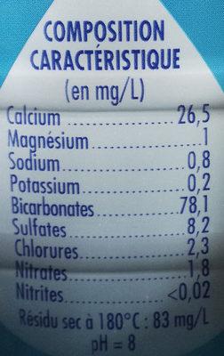 Eau minérale naturelle 1,5L - Informations nutritionnelles - fr
