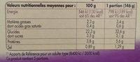 Taboulé menthe & huile d'olive - Nutrition facts - fr