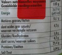 Amandes en poudre - Nutrition facts