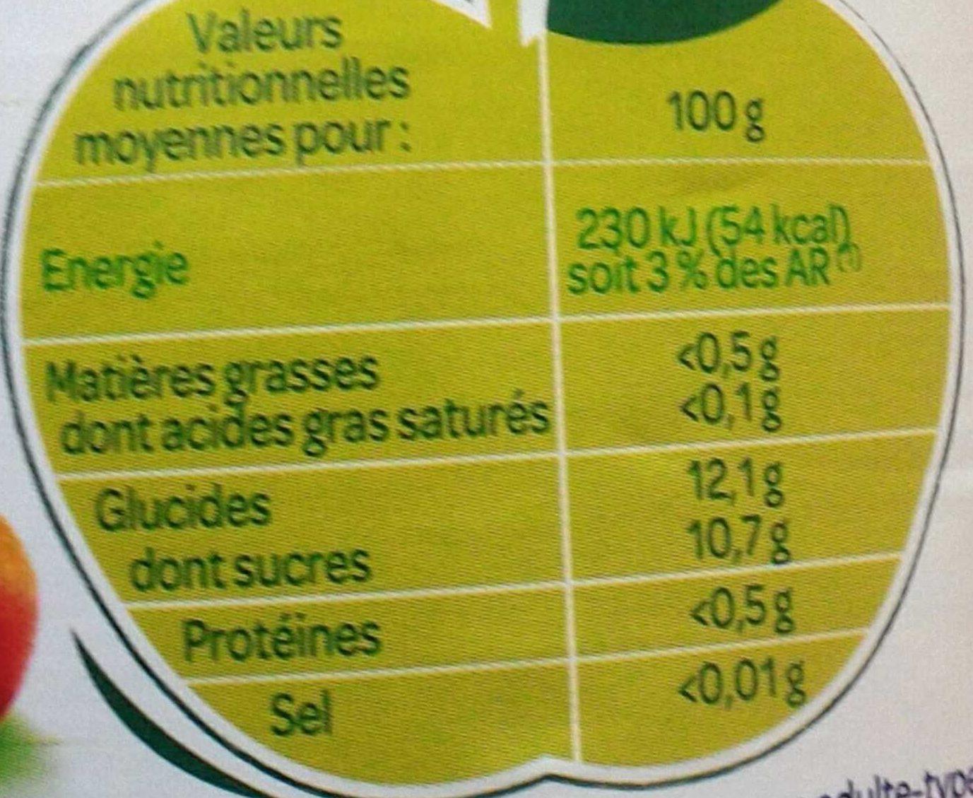 Sans sucres ajoutés Pomme - Informations nutritionnelles