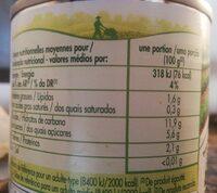 Maïs Doux En Grains Sous Vide 3 x 1 / 4 - Informations nutritionnelles - fr