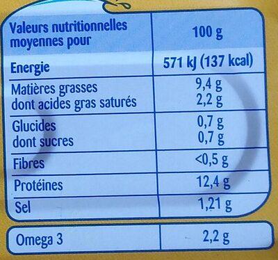 Filets de Maquereaux au Vin blanc et aux Aromates - Nutrition facts - fr