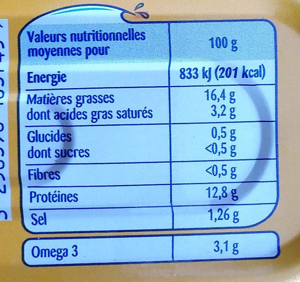 Filets de maquereaux sauce moutarde - Nutrition facts - fr