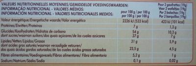 Caofret Gaufrettes fourrées & enrobées de chocolat - Informations nutritionnelles - fr